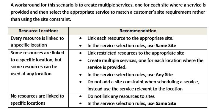 CRM 2011 Resource Scheduling