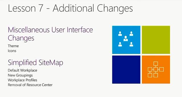 sitemap changes