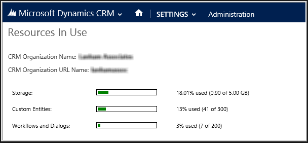 Resources in Use – CRM Online