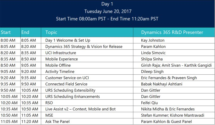 Preview Executive Briefing for July 2017 Update for Dynamics 365 Day 1