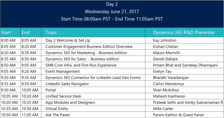 Preview Executive Briefing for July 2017 Update for Dynamics 365 Day 2