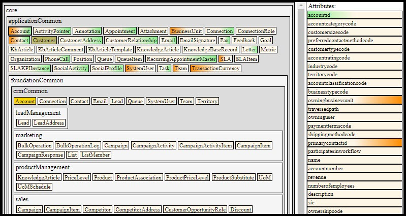 Exploring The CDM Entities Using The Entity Navigator