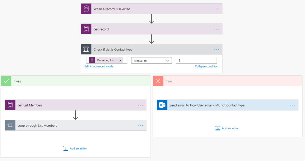 Microsoft Flow Send Bulk SMS Messages to a Marketing LIst