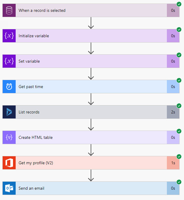 Microsoft Flow Successful Run