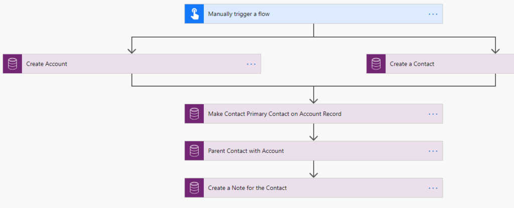Microsoft Flow Parallel Branches